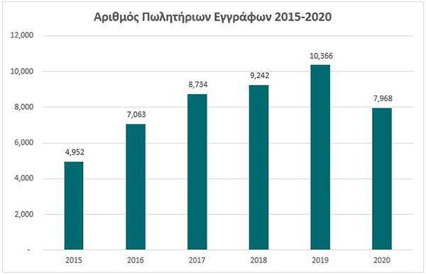 Рынок недвижимости Кипра противостоит пандемии коронавируса